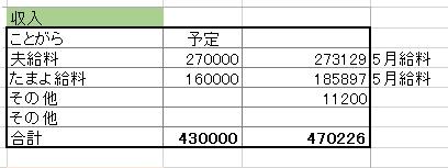 2016年6月収入