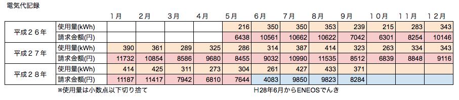 %e3%82%b9%e3%82%af%e3%83%aa%e3%83%bc%e3%83%b3%e3%82%b7%e3%83%a7%e3%83%83%e3%83%88-2016-10-05-4-01-11