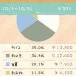 %e5%a4%ab%e3%81%ae%e5%ae%b6%e8%a8%88%e7%b0%bf_3517